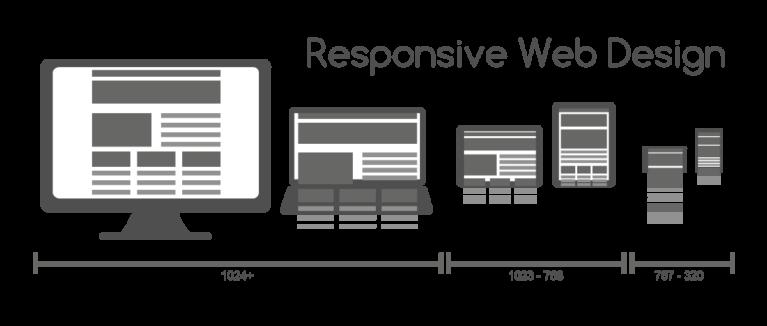 Responsive Websites For Dentists