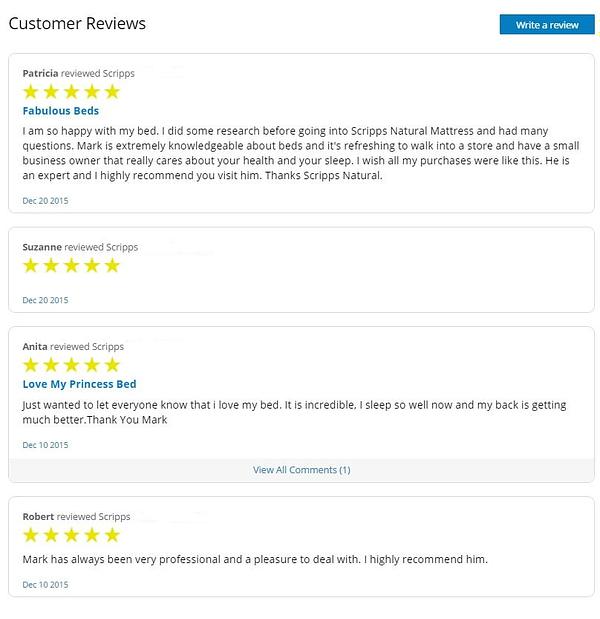 review-display